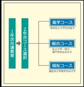 H28_course