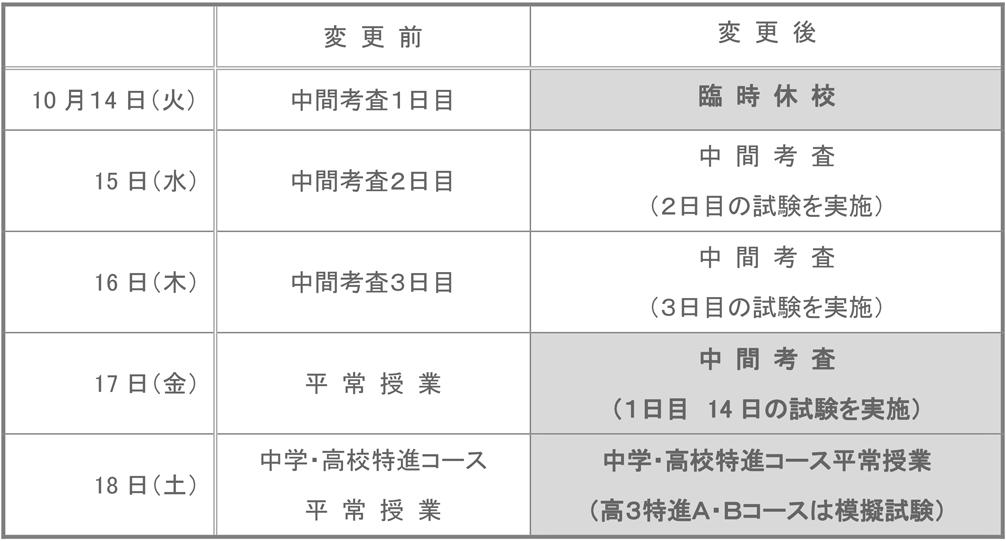 141014_typhoon_m